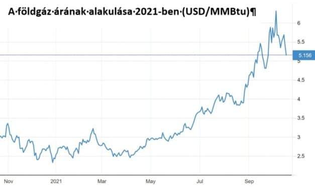 Emelkedő gázárak: növekvő bizonytalanság az észak-európai zöldséghajtatók körében